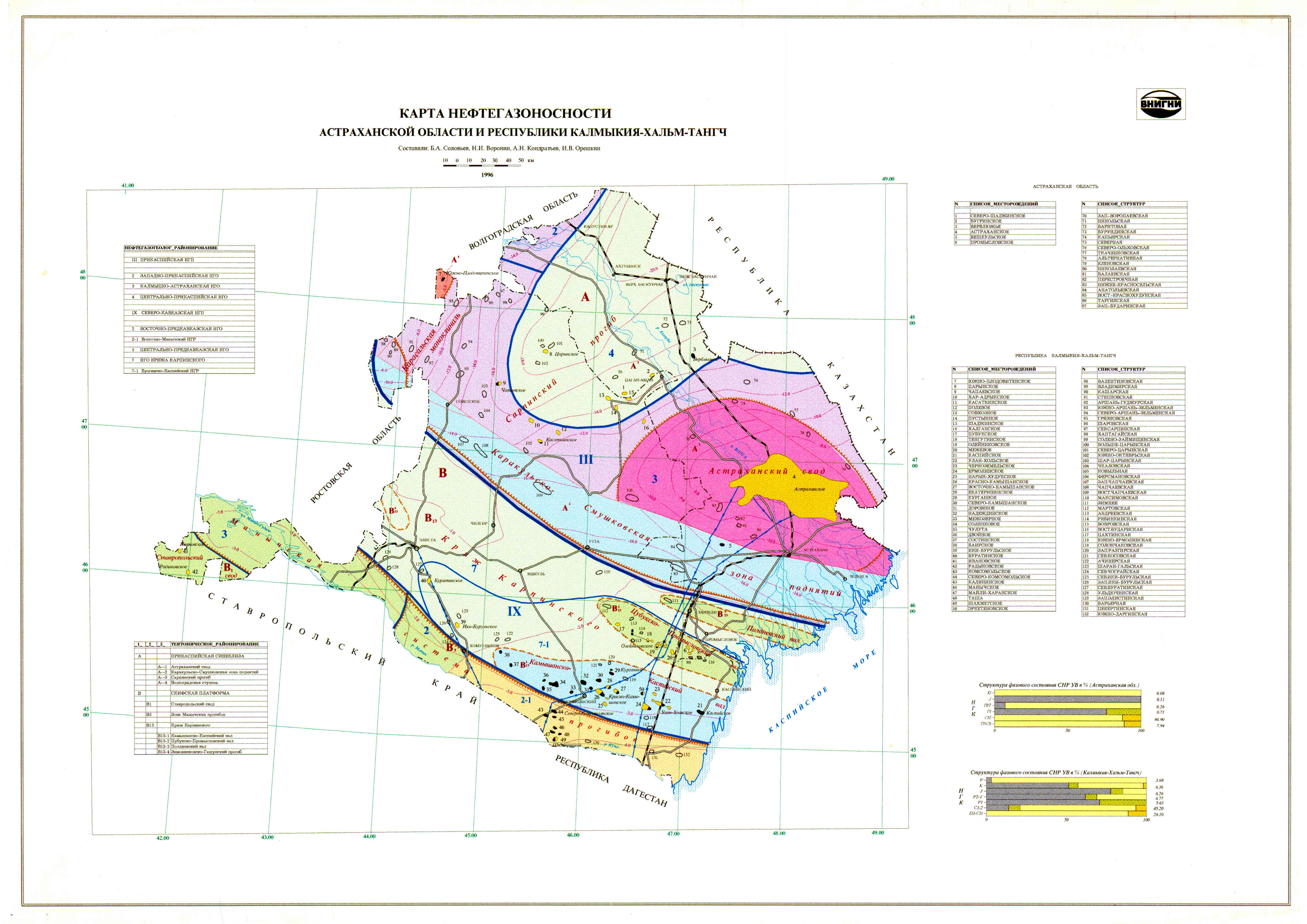Северо-Каспийский наложенный артезианский бассейн